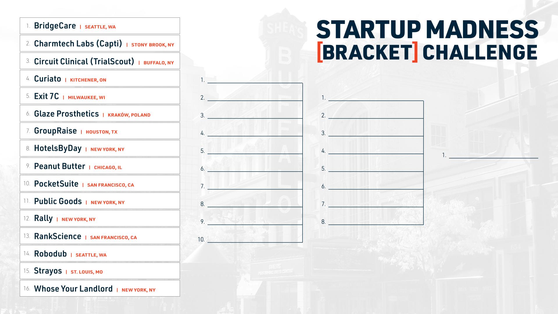Startup Madness Bracket Challenge