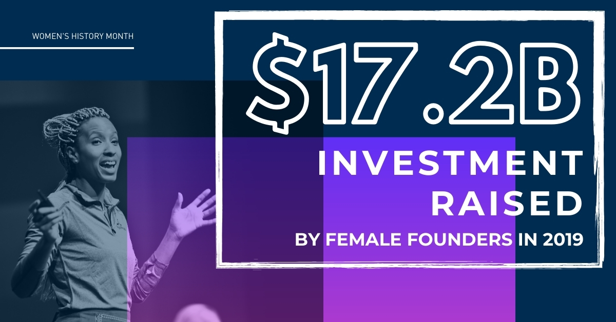 VC investment raised by women